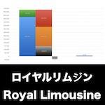 ロイヤルリムジン_EYE_グラフ