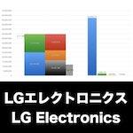LGエレクトロニクス_EYE_グラフ