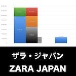 ザラ・ジャパン_EYE_グラフ
