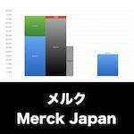 メルク_EYE_グラフ