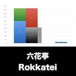 六花亭_EYE_グラフ