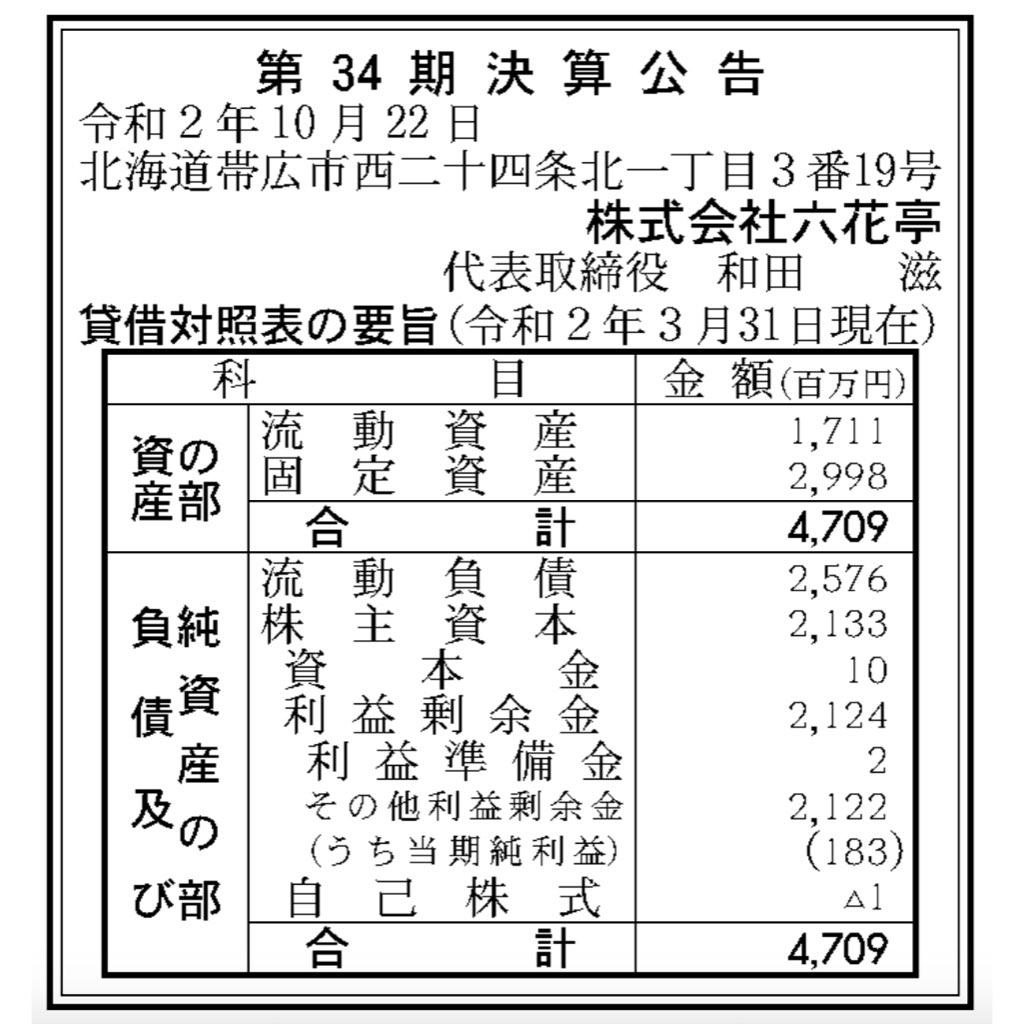 六花亭_決算公告