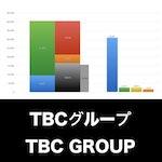 TBCグループ_EYE_グラフ