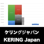 ケリングジャパン_EYE_グラフ