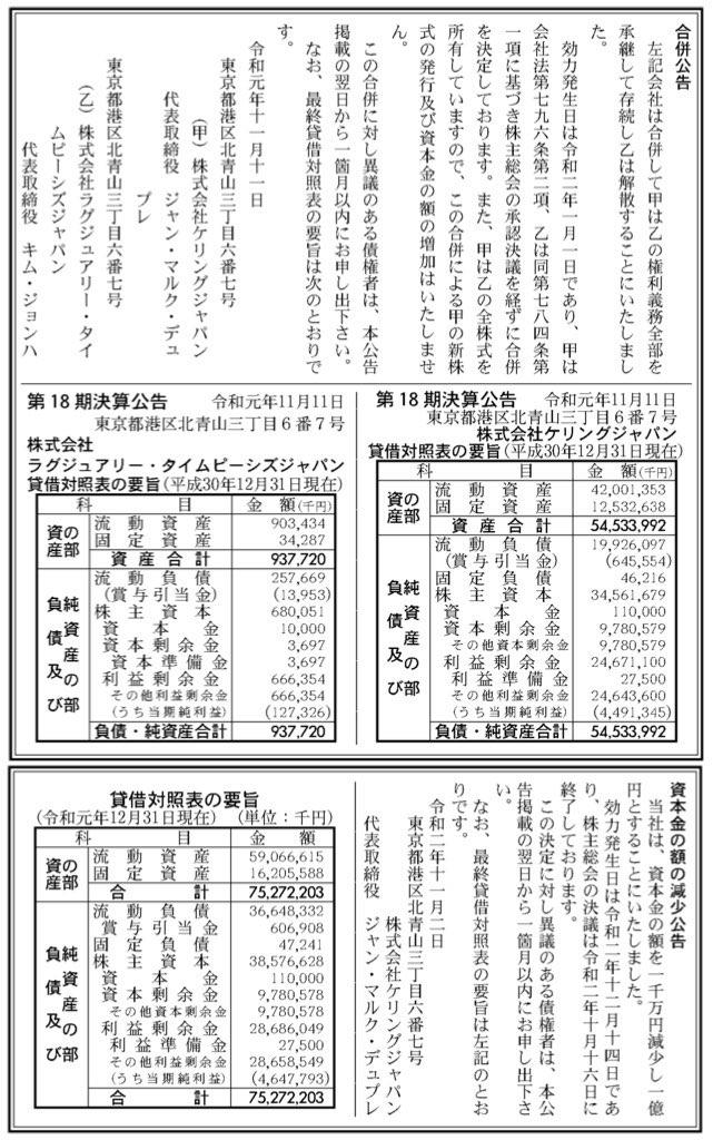 ケリングジャパン_決算公告