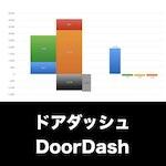 DoorDash_EYE_グラフ