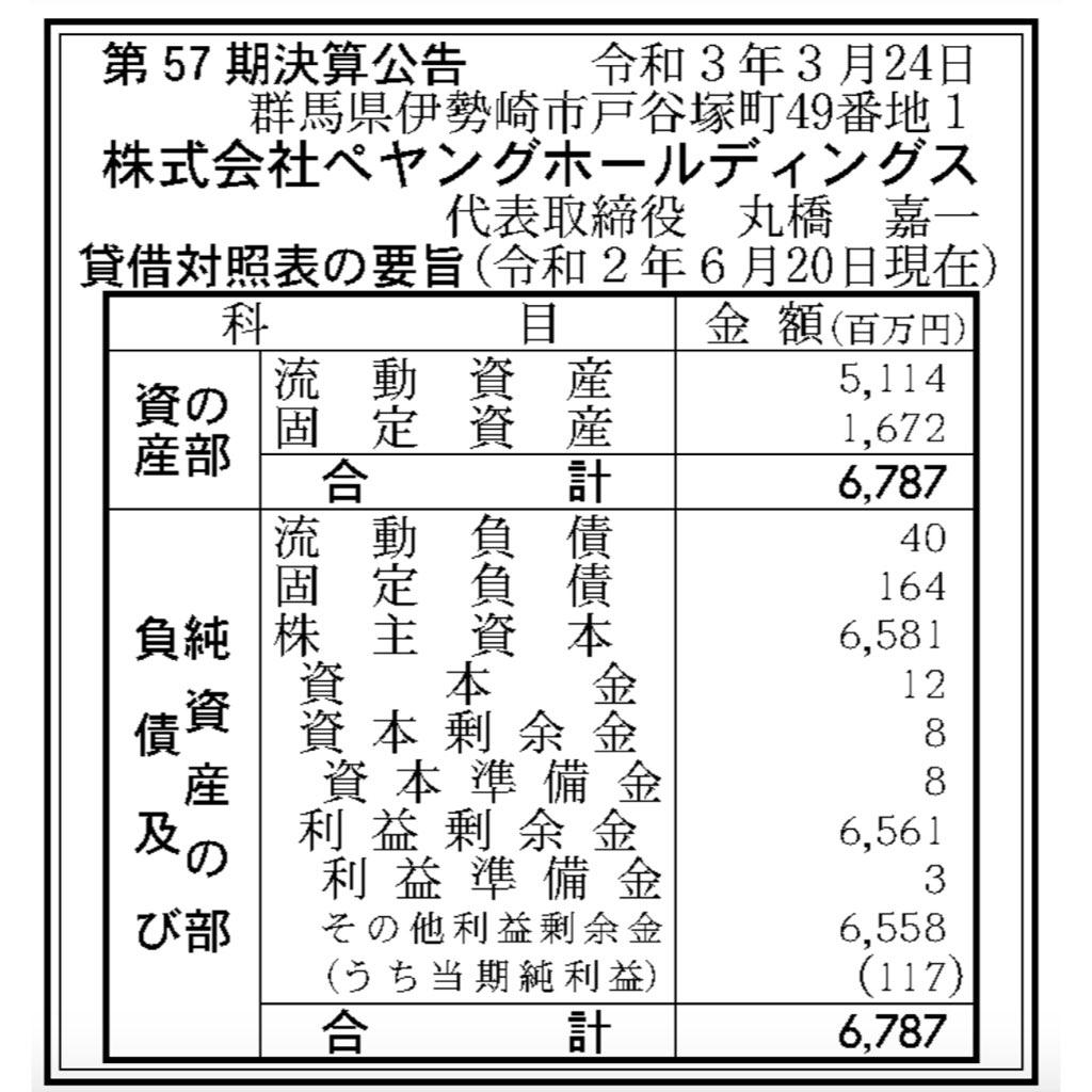 ペヤングホールディングス_決算公告