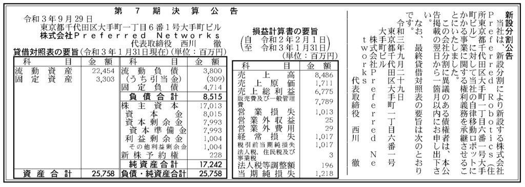 Preferred Networks_決算公告